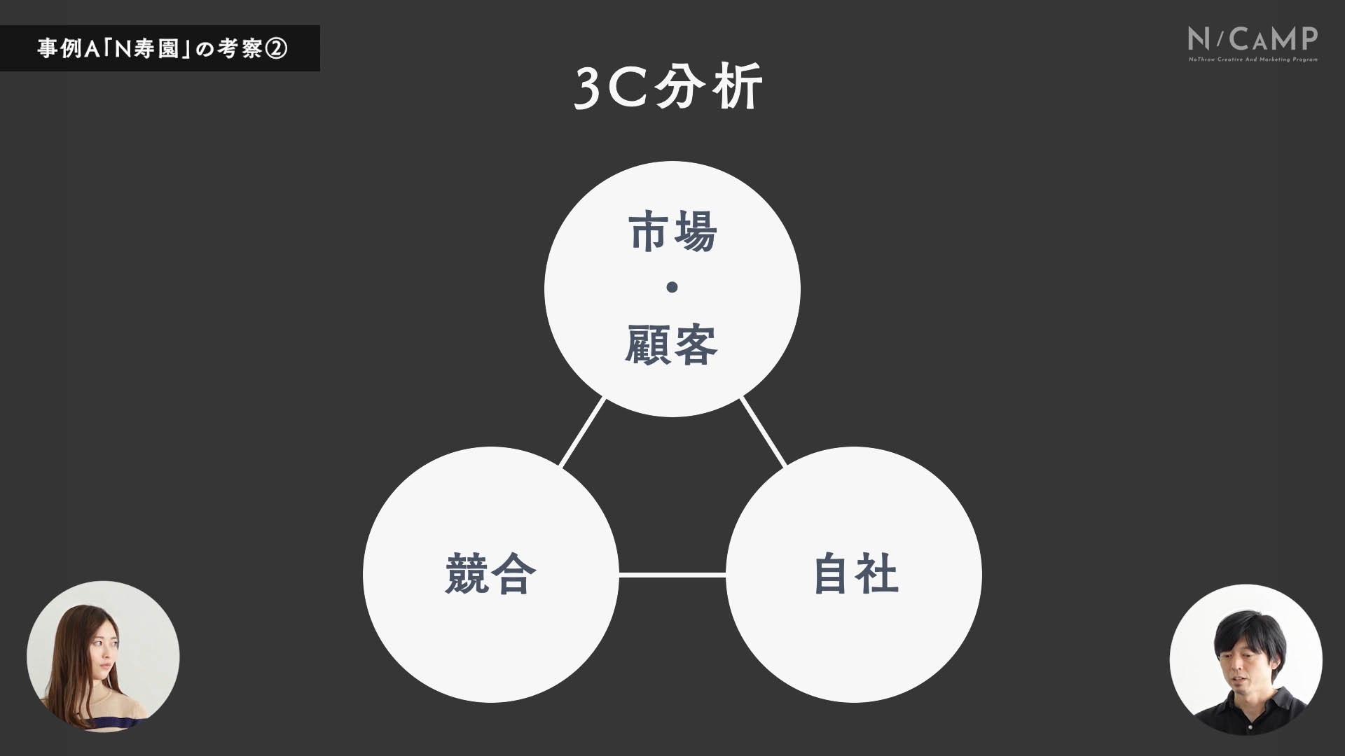【M-020b】事例Aの考察_老舗和菓子屋「N寿園」_②後編