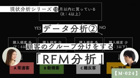 【M-024】現状分析010_データ分析②顧客をグループ分けする_RFM分析